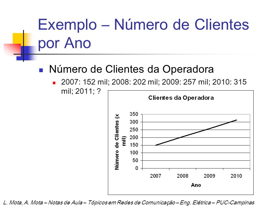 Exemplo – Número de Clientes por Ano