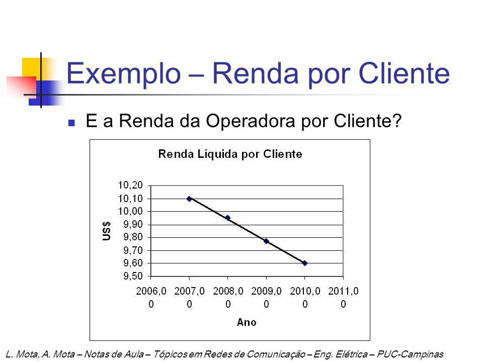 Exemplo – Renda por Cliente