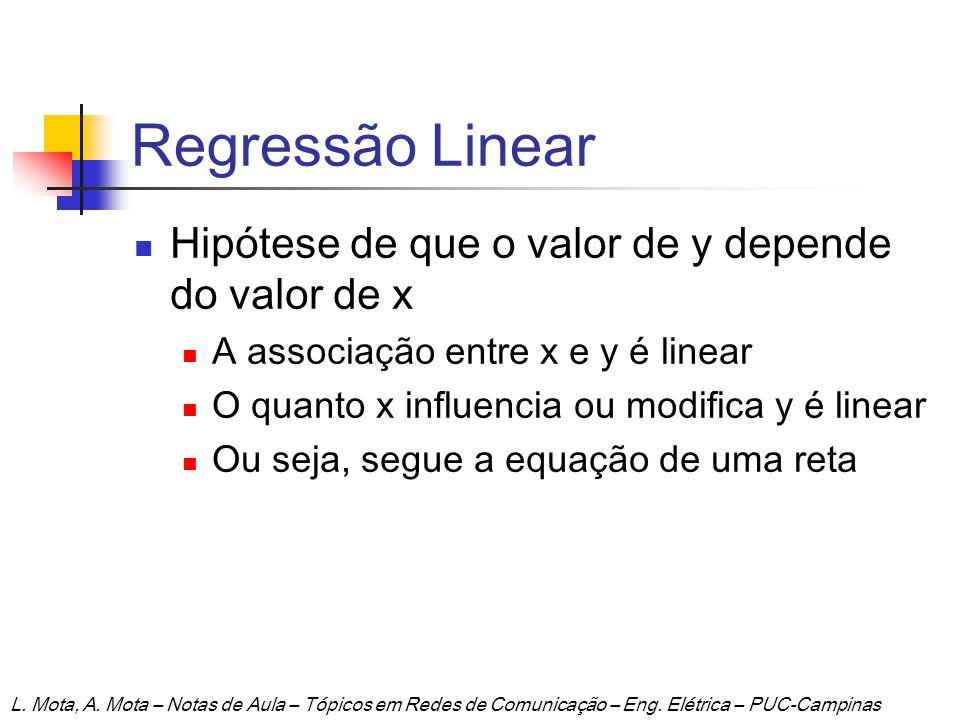 Regressão Linear Hipótese de que o valor de y depende do valor de x