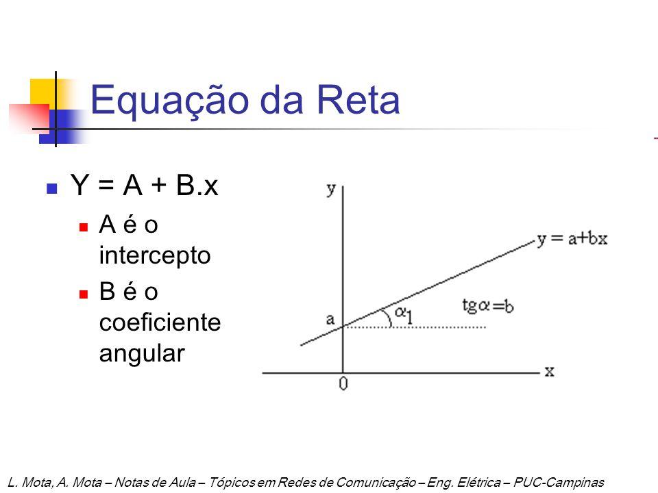 Equação da Reta Y = A + B.x A é o intercepto B é o coeficiente angular