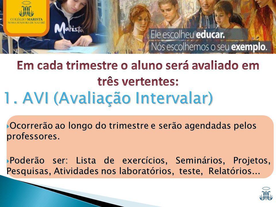 1. AVI (Avaliação Intervalar)