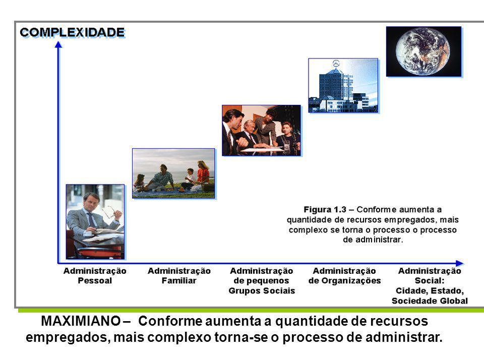 MAXIMIANO – Conforme aumenta a quantidade de recursos empregados, mais complexo torna-se o processo de administrar.