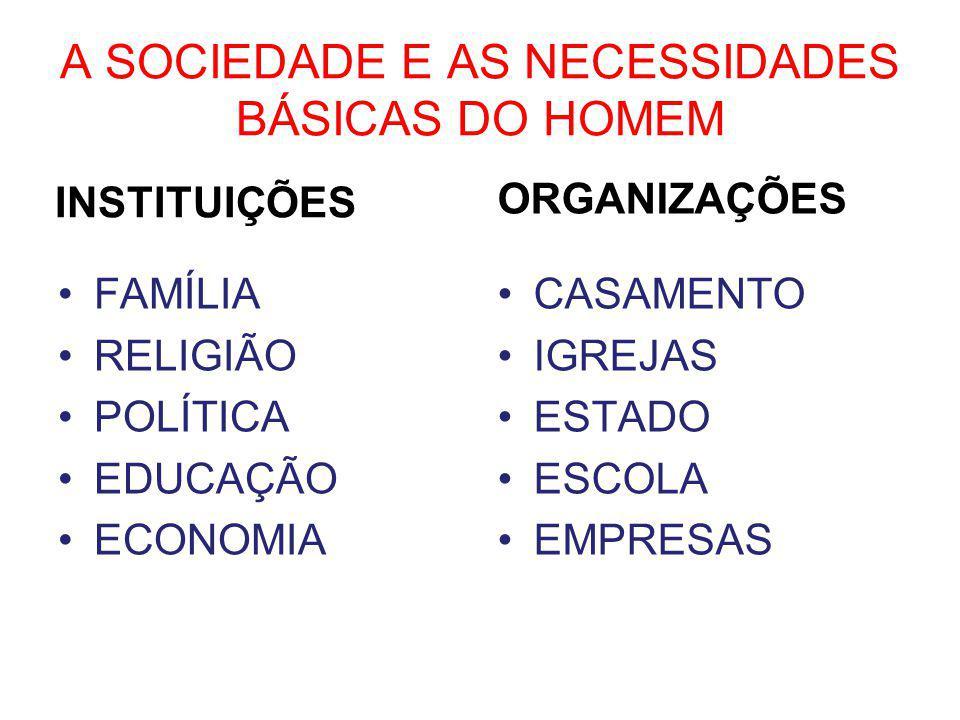 A SOCIEDADE E AS NECESSIDADES BÁSICAS DO HOMEM