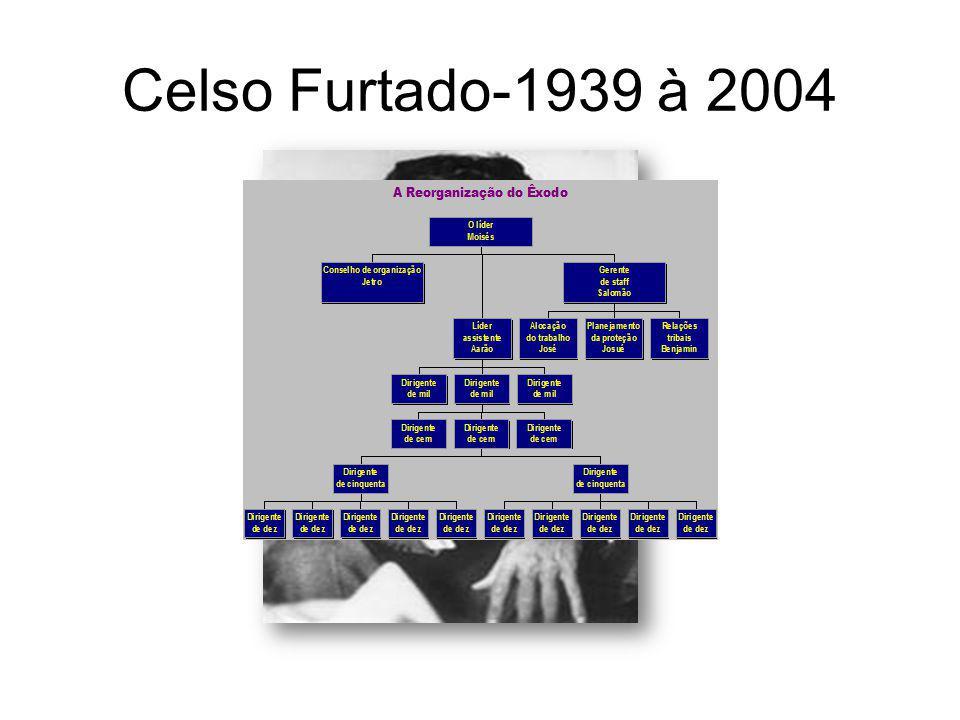 Celso Furtado-1939 à 2004