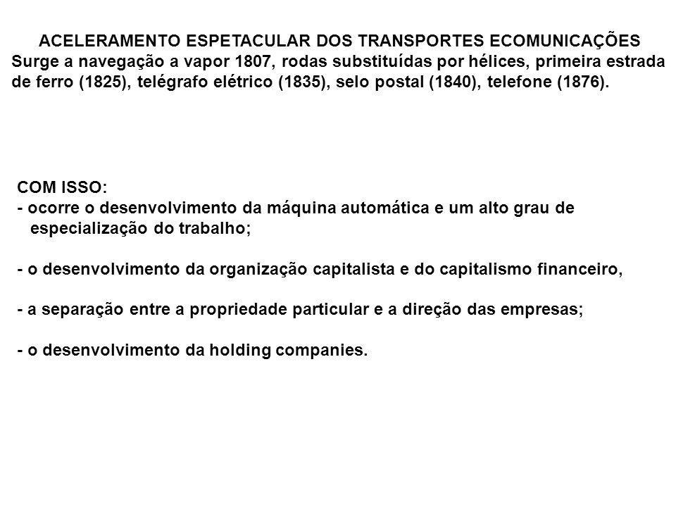ACELERAMENTO ESPETACULAR DOS TRANSPORTES ECOMUNICAÇÕES