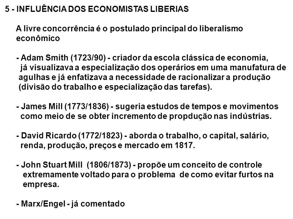 5 - INFLUÊNCIA DOS ECONOMISTAS LIBERIAS