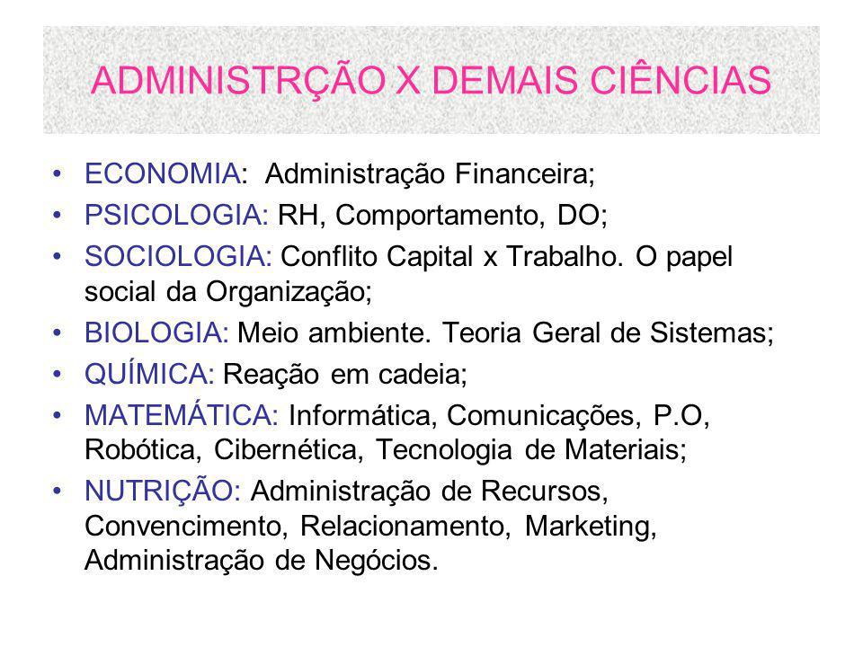 ADMINISTRÇÃO X DEMAIS CIÊNCIAS