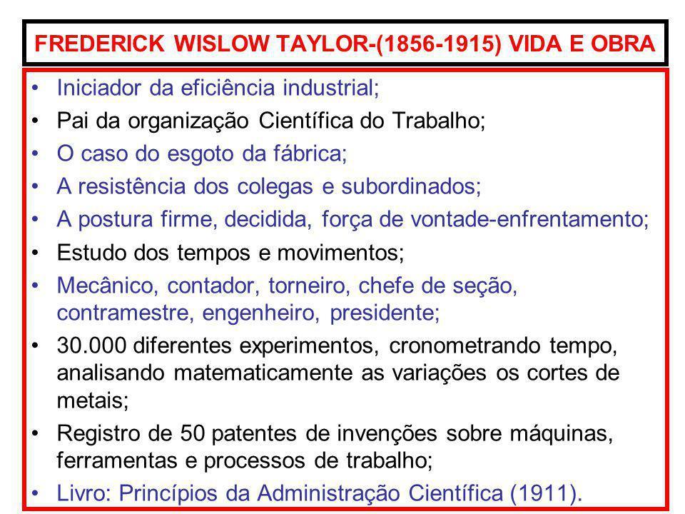 FREDERICK WISLOW TAYLOR-(1856-1915) VIDA E OBRA