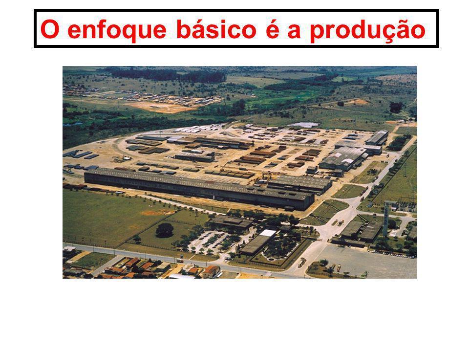 O enfoque básico é a produção