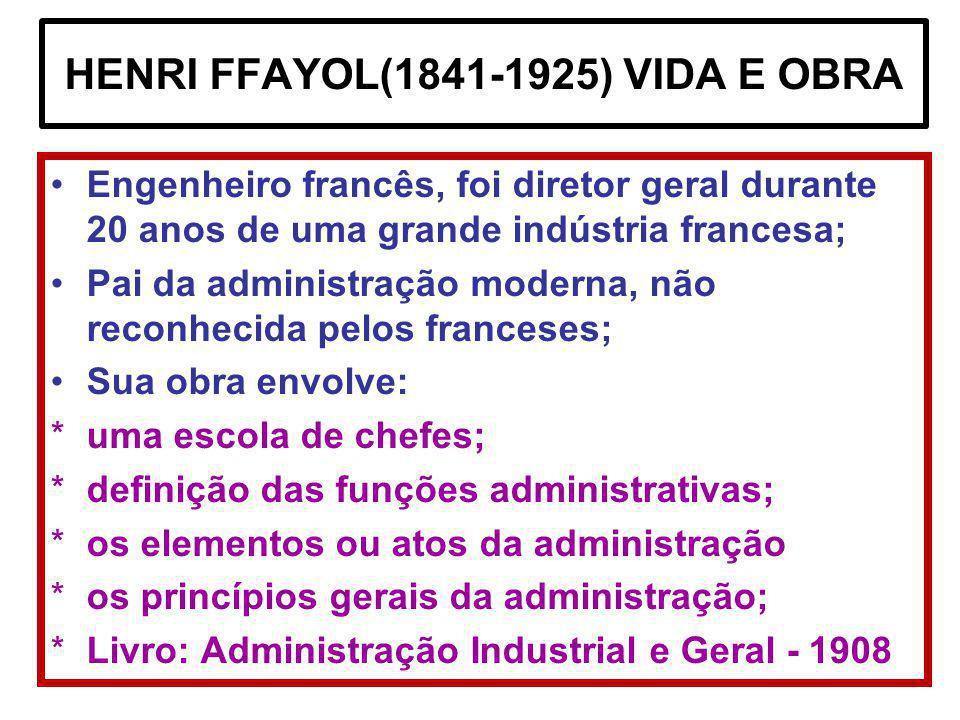 HENRI FFAYOL(1841-1925) VIDA E OBRA