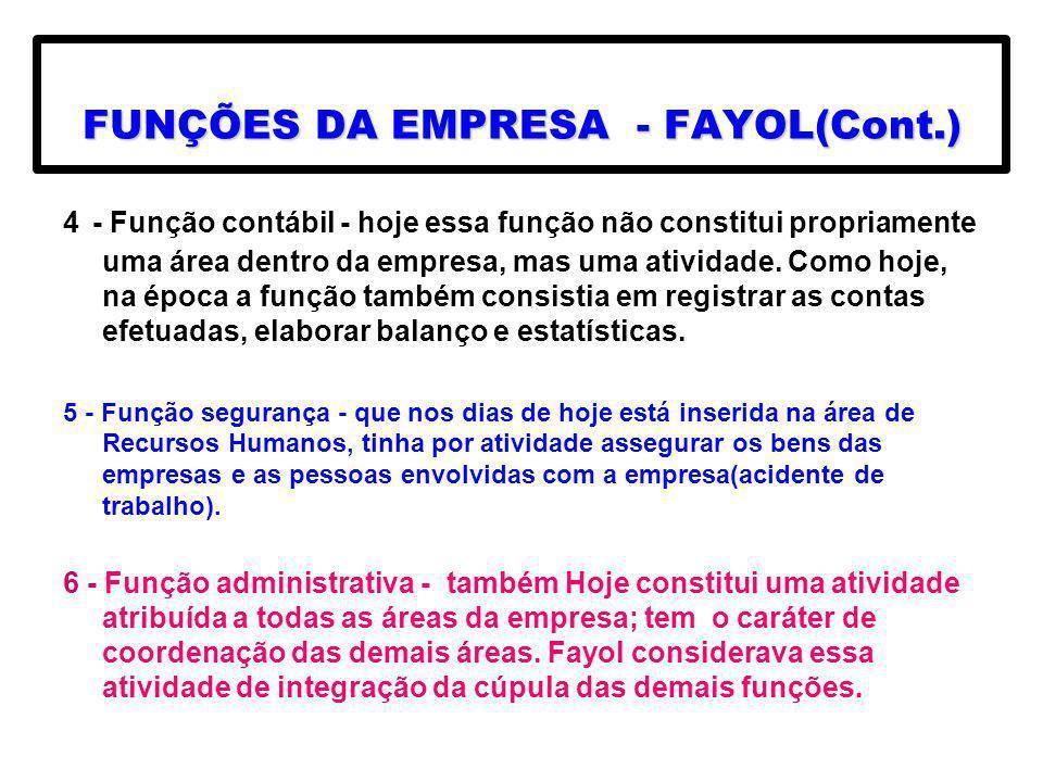 FUNÇÕES DA EMPRESA - FAYOL(Cont.)