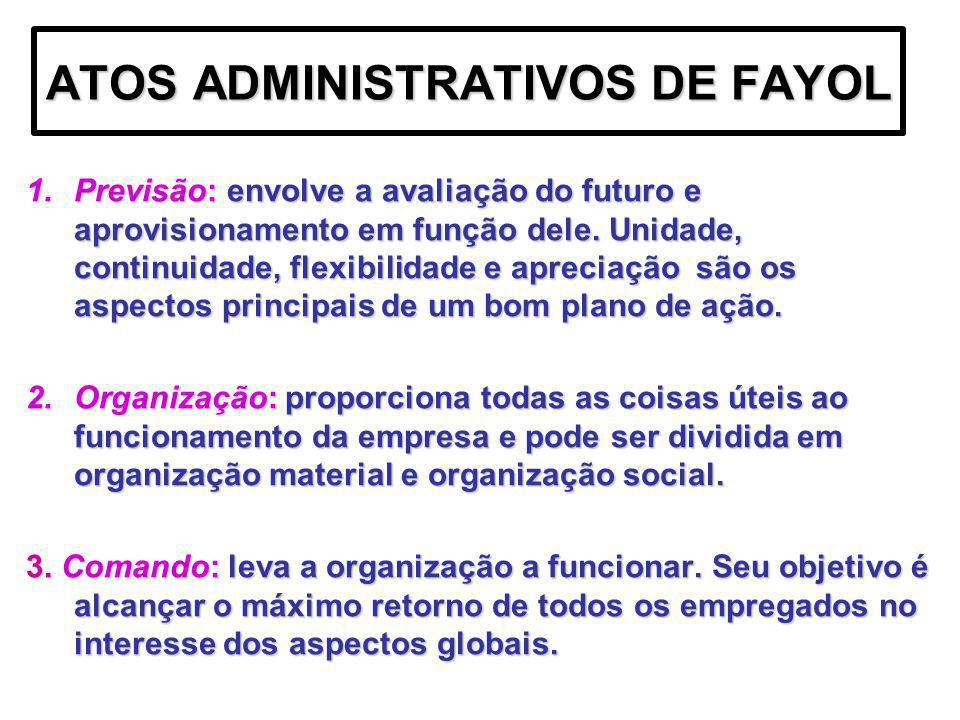 ATOS ADMINISTRATIVOS DE FAYOL