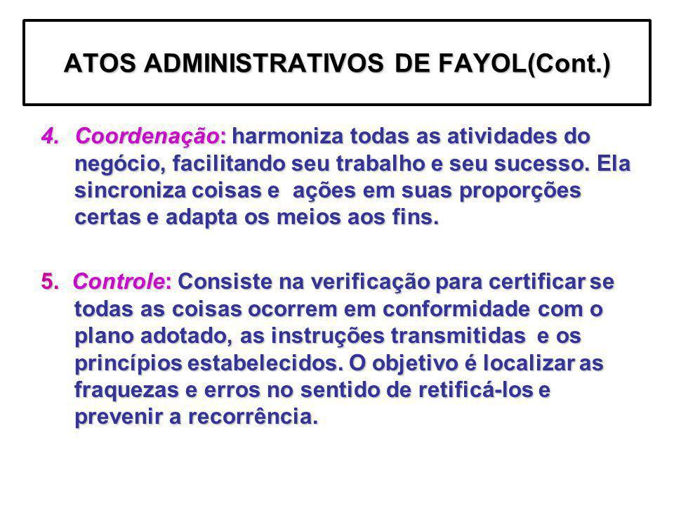 ATOS ADMINISTRATIVOS DE FAYOL(Cont.)