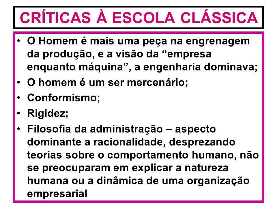 CRÍTICAS À ESCOLA CLÁSSICA