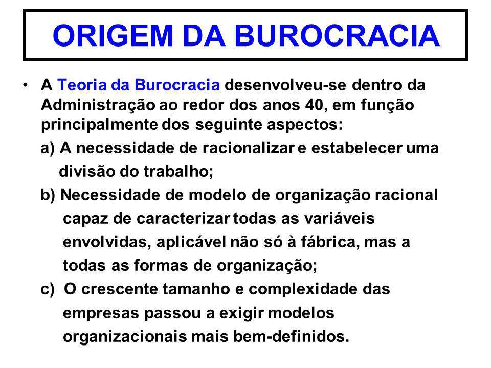 ORIGEM DA BUROCRACIA