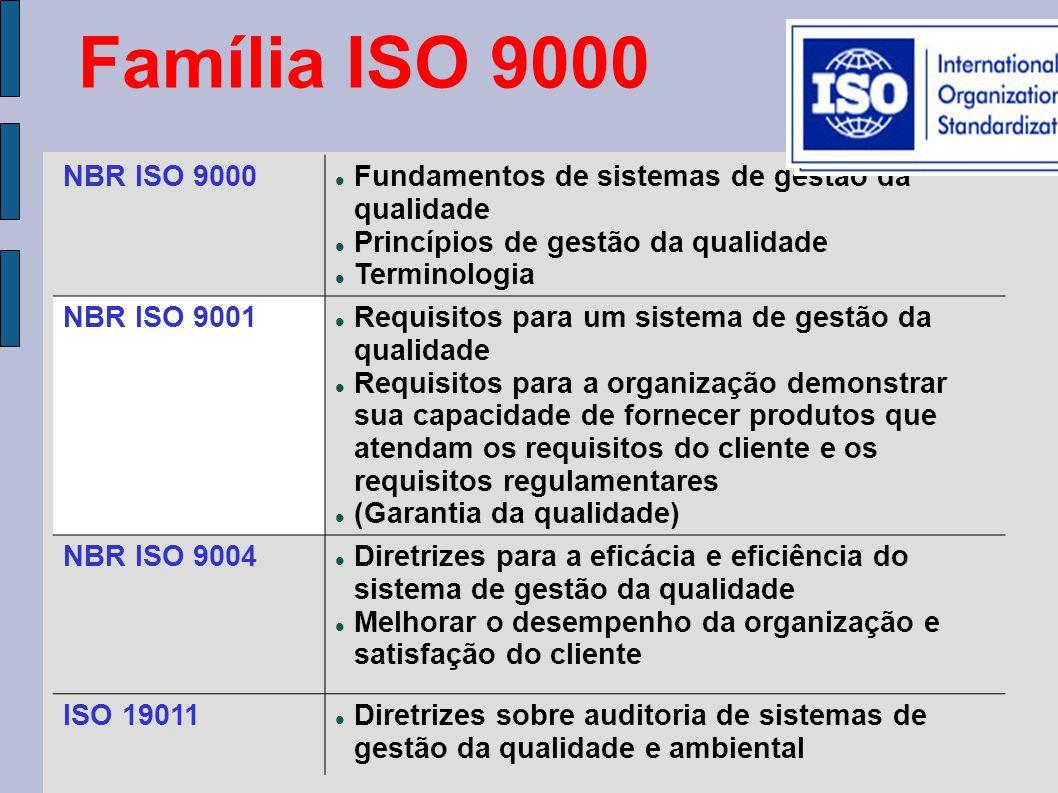 Família ISO 9000 NBR ISO 9000. Fundamentos de sistemas de gestão da qualidade. Princípios de gestão da qualidade.