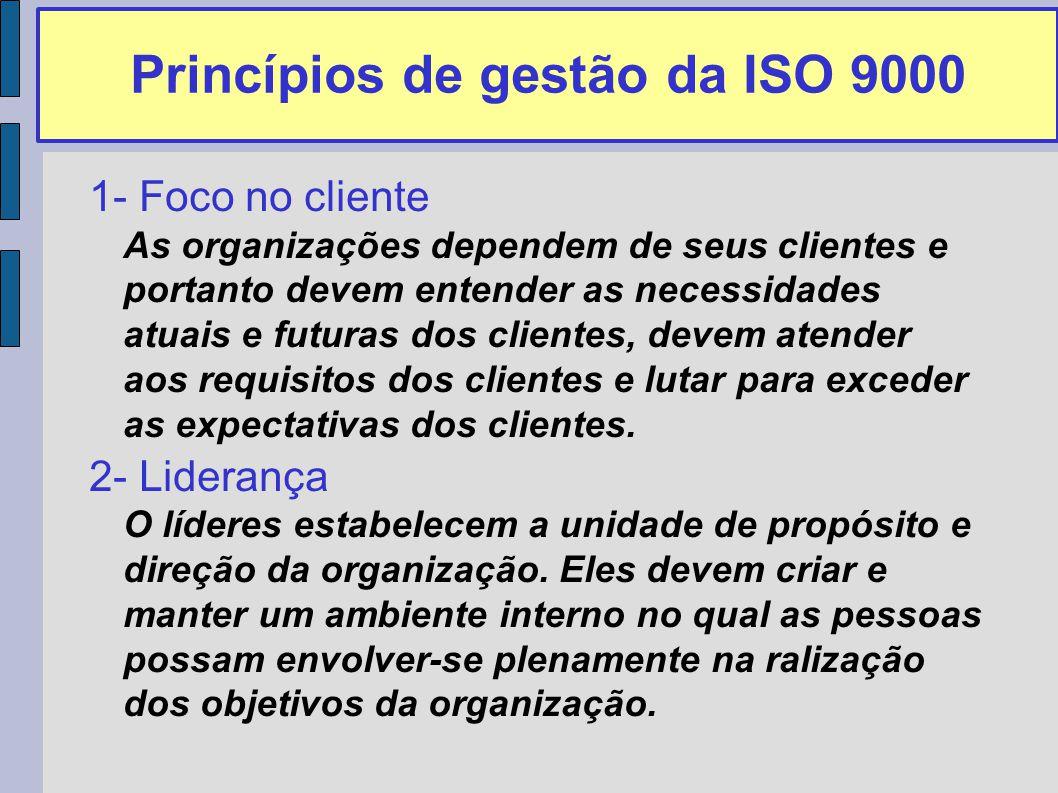 Princípios de gestão da ISO 9000