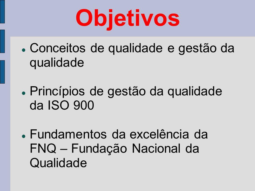 Objetivos Conceitos de qualidade e gestão da qualidade