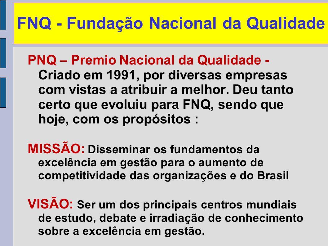 FNQ - Fundação Nacional da Qualidade
