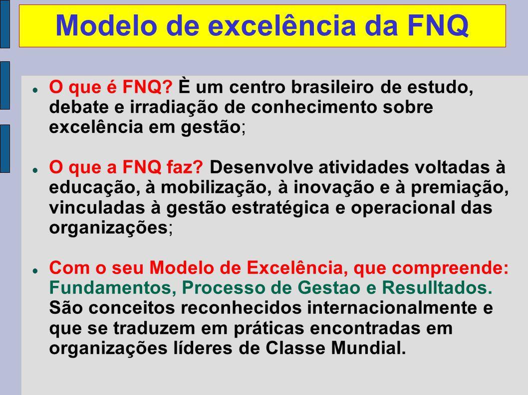Modelo de excelência da FNQ