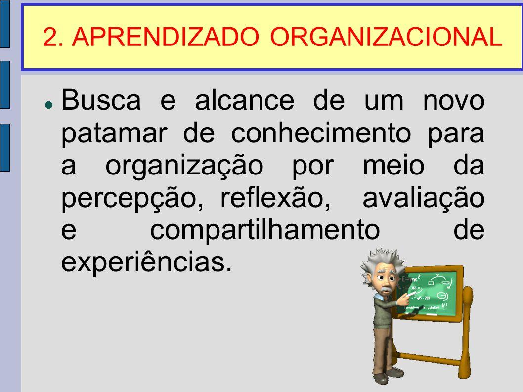2. APRENDIZADO ORGANIZACIONAL