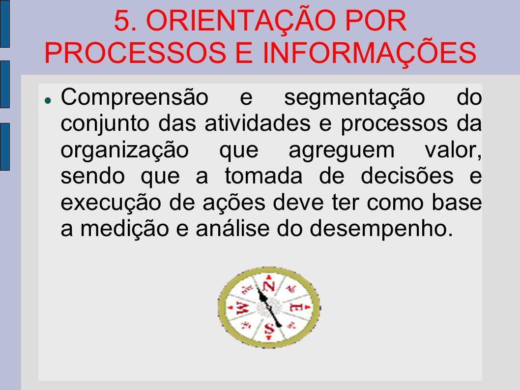 5. ORIENTAÇÃO POR PROCESSOS E INFORMAÇÕES