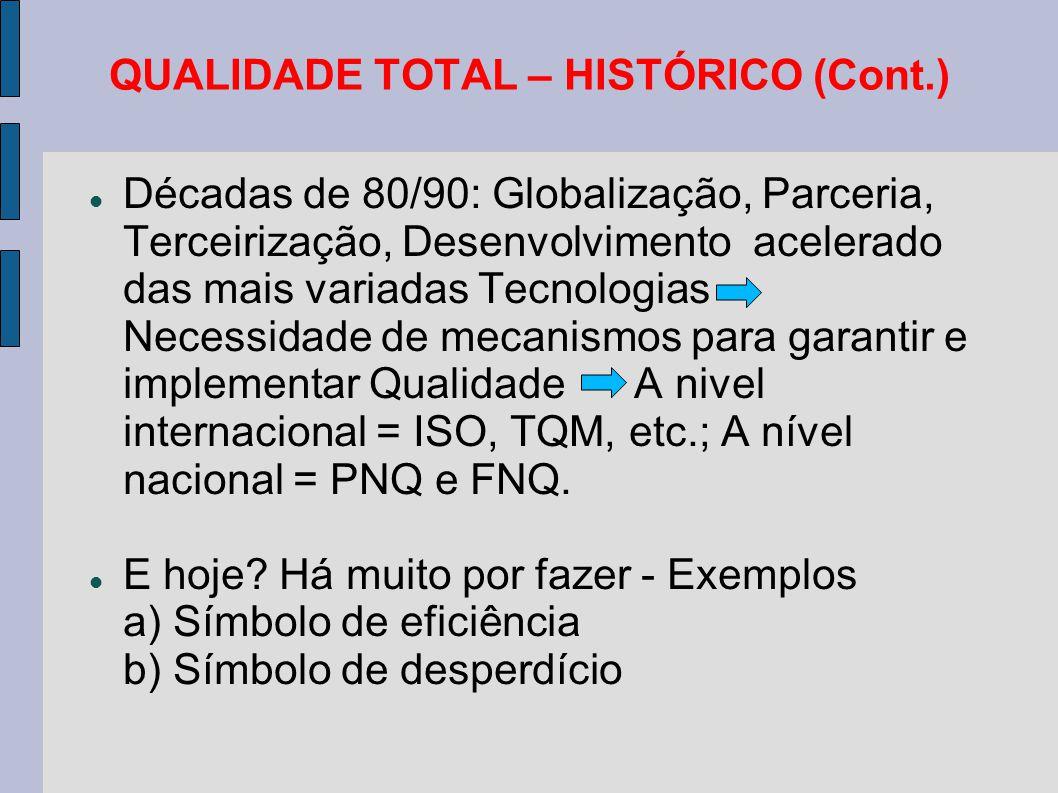 QUALIDADE TOTAL – HISTÓRICO (Cont.)