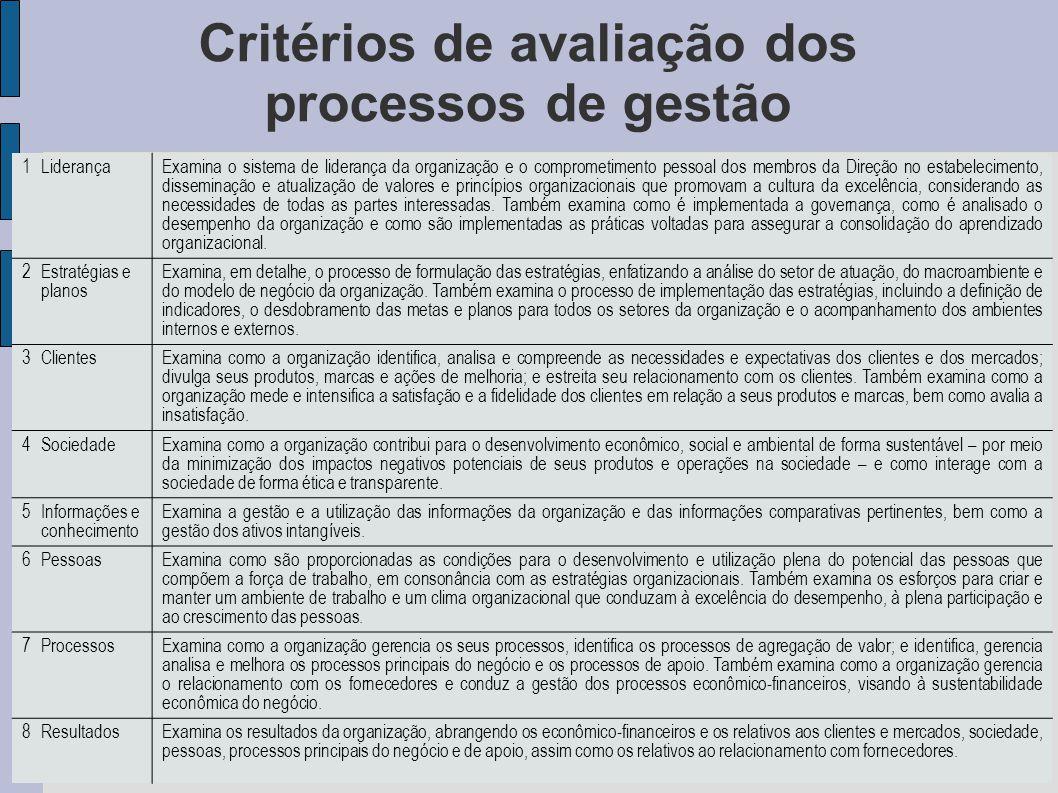 Critérios de avaliação dos processos de gestão