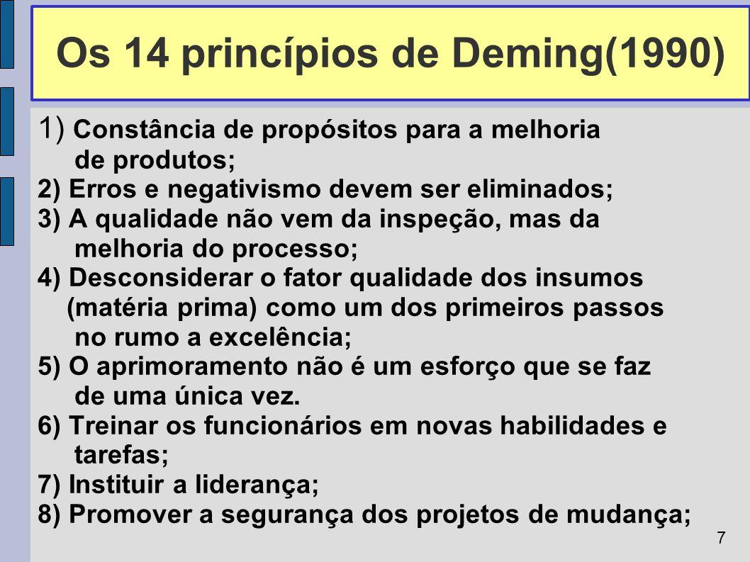 Os 14 princípios de Deming(1990)