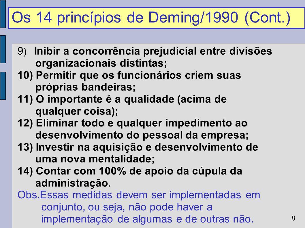 Os 14 princípios de Deming/1990 (Cont.)