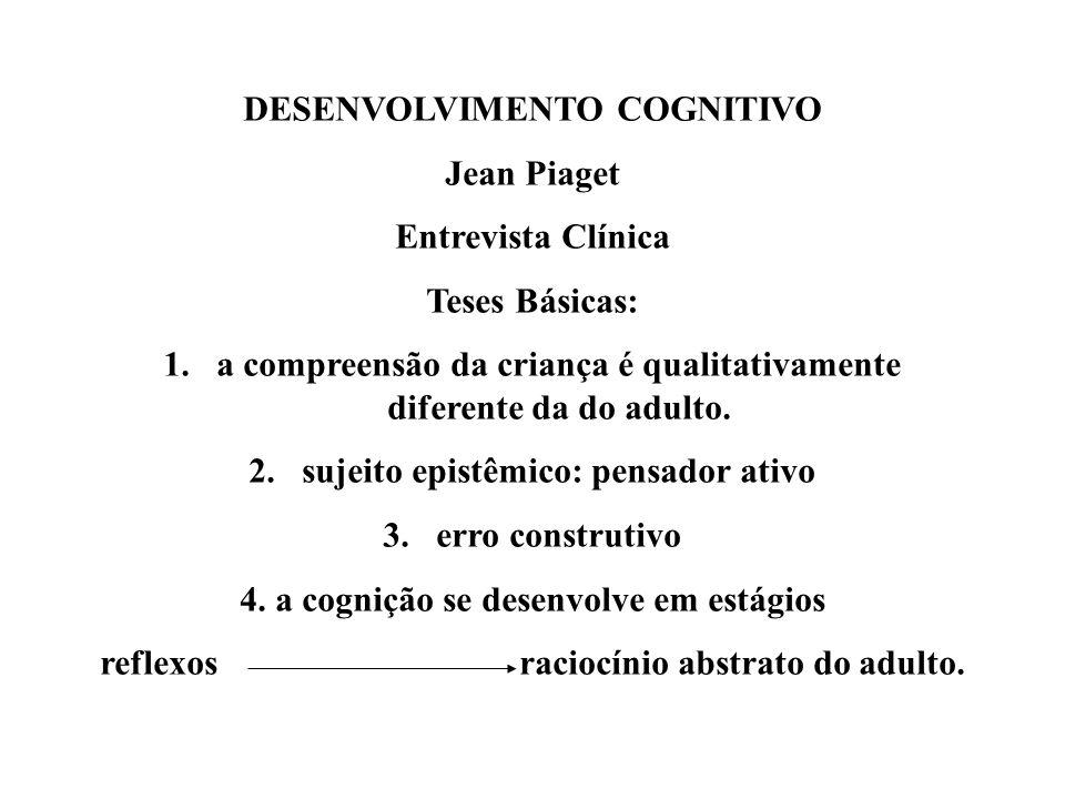 DESENVOLVIMENTO COGNITIVO Jean Piaget Entrevista Clínica