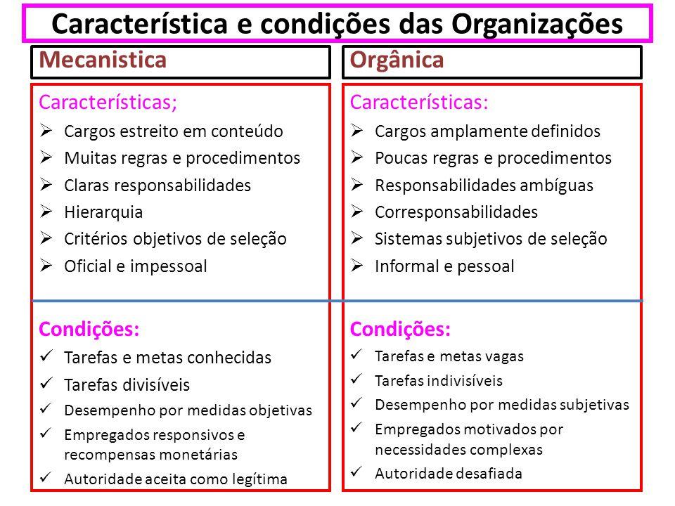Característica e condições das Organizações