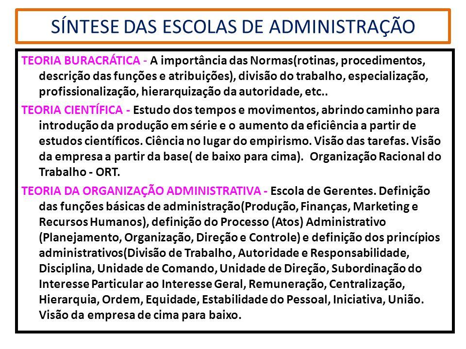 SÍNTESE DAS ESCOLAS DE ADMINISTRAÇÃO