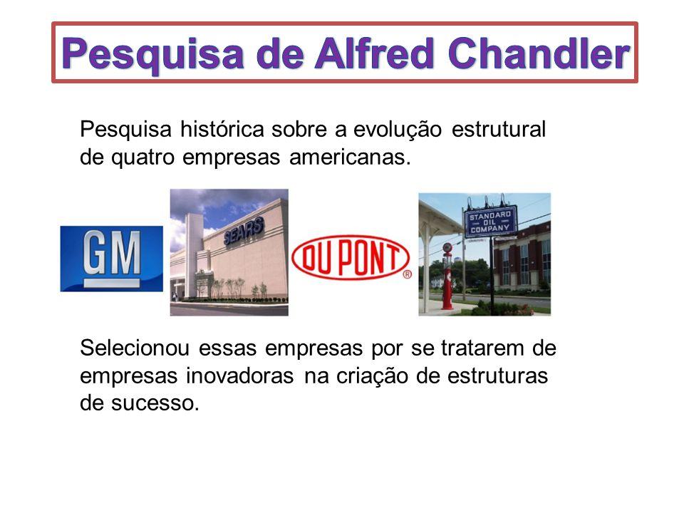 Pesquisa de Alfred Chandler