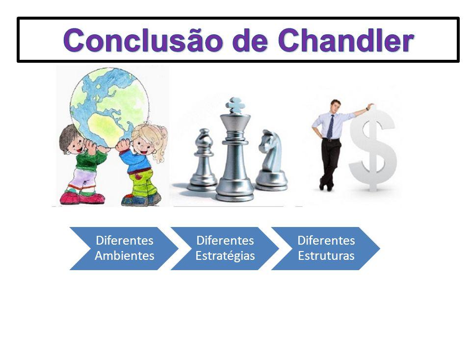 Conclusão de Chandler Diferentes Ambientes Diferentes Estratégias