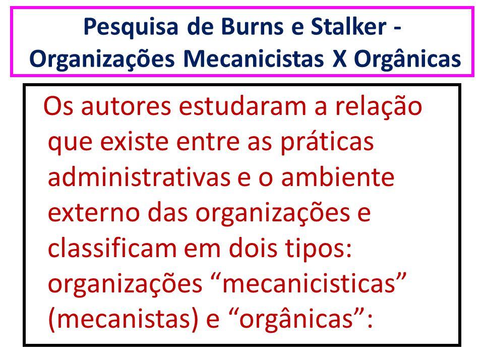 Pesquisa de Burns e Stalker - Organizações Mecanicistas X Orgânicas