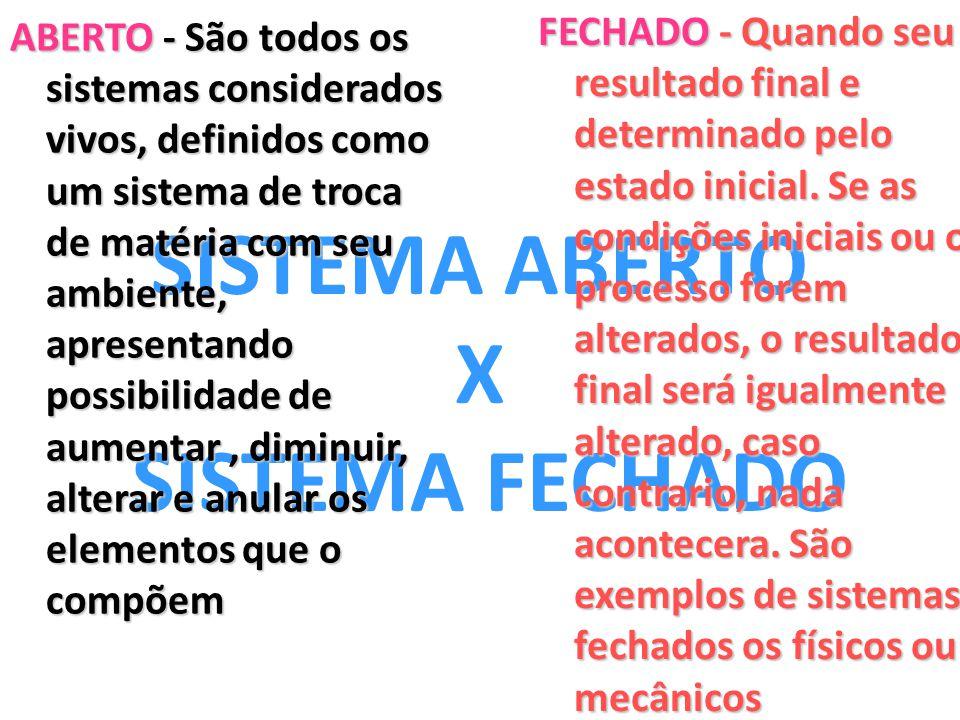 SISTEMA ABERTO X SISTEMA FECHADO