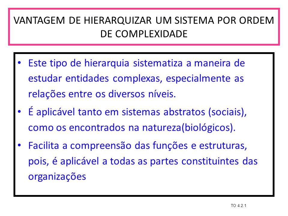 VANTAGEM DE HIERARQUIZAR UM SISTEMA POR ORDEM DE COMPLEXIDADE
