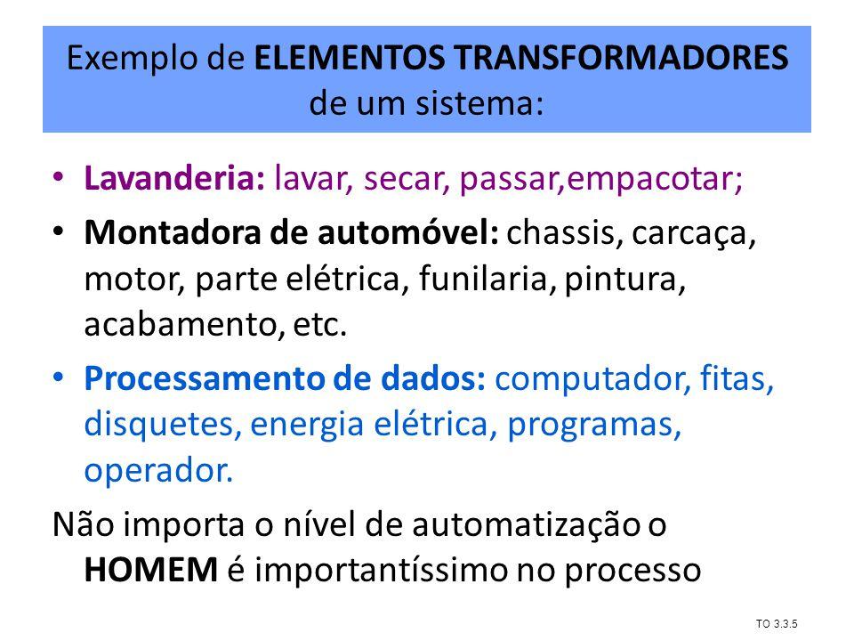 Exemplo de ELEMENTOS TRANSFORMADORES de um sistema:
