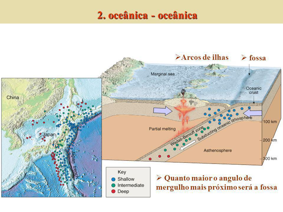 2. oceânica - oceânica Arcos de ilhas fossa