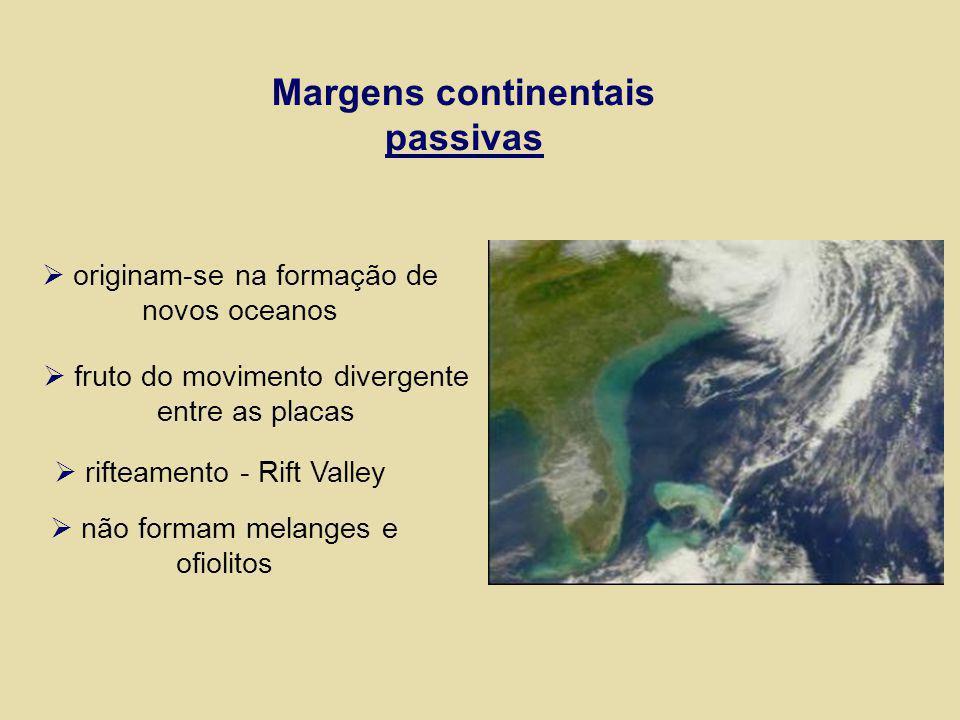 Margens continentais passivas