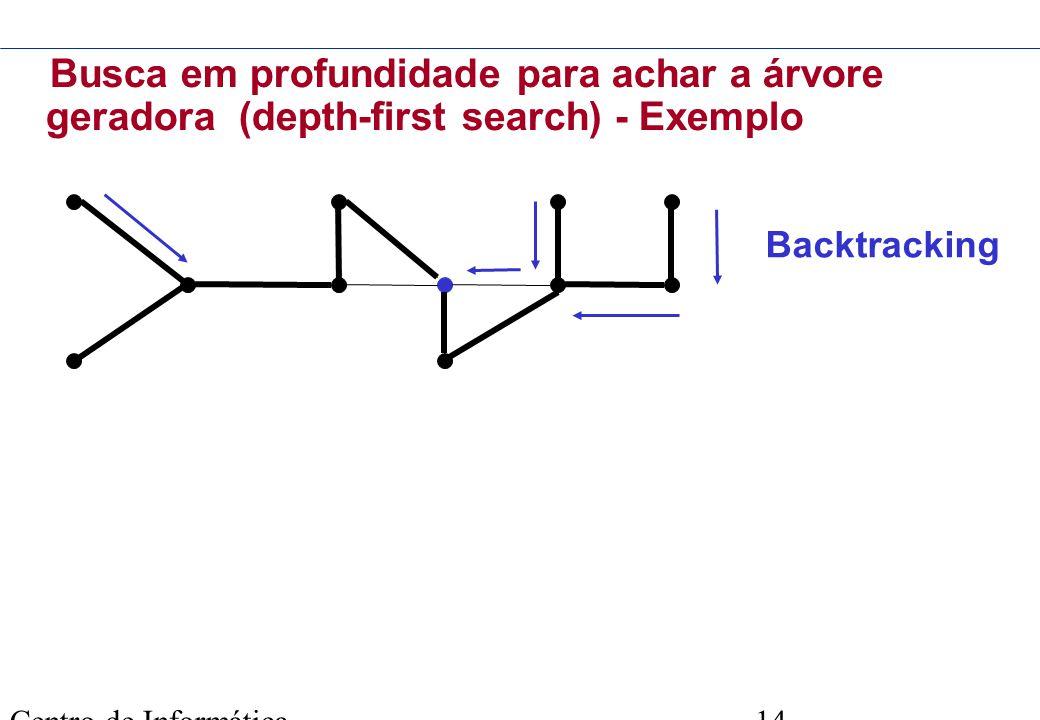 Busca em profundidade para achar a árvore geradora (depth-first search) - Exemplo