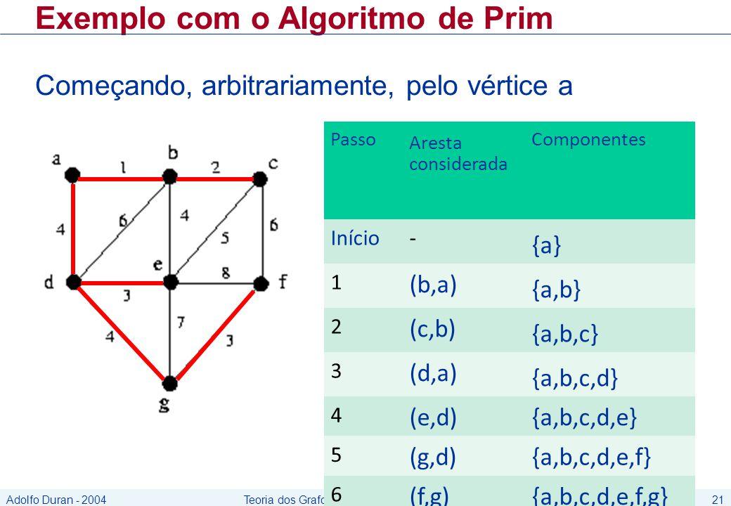 Exemplo com o Algoritmo de Prim