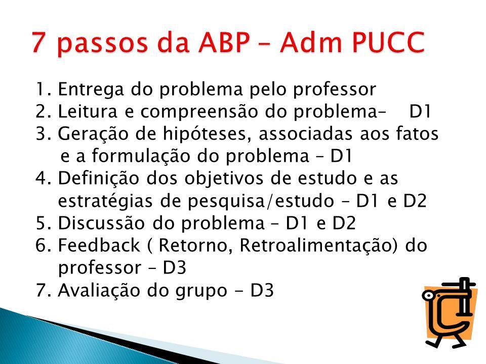 7 passos da ABP – Adm PUCC