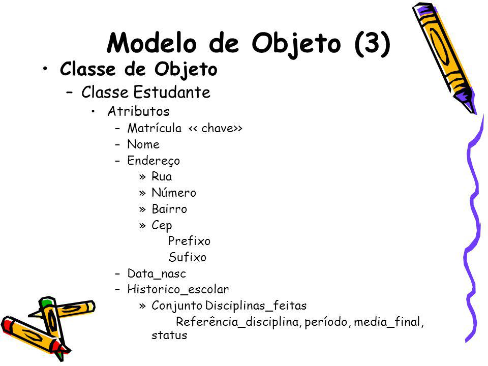Modelo de Objeto (3) Classe de Objeto Classe Estudante Atributos