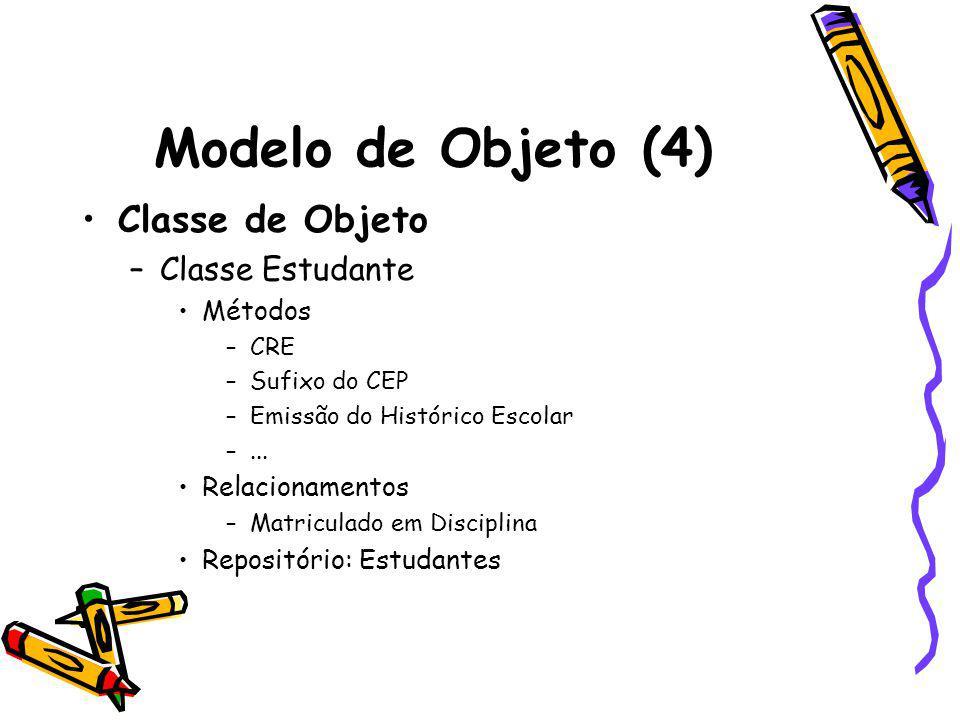 Modelo de Objeto (4) Classe de Objeto Classe Estudante Métodos