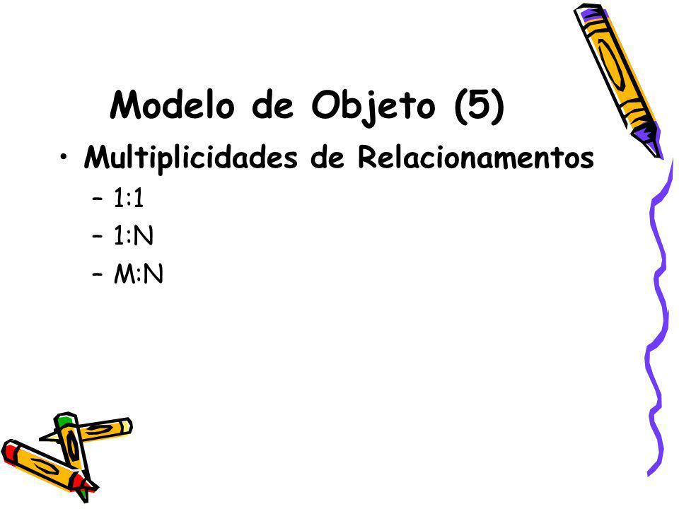 Modelo de Objeto (5) Multiplicidades de Relacionamentos 1:1 1:N M:N
