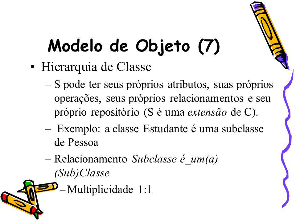 Modelo de Objeto (7) Hierarquia de Classe