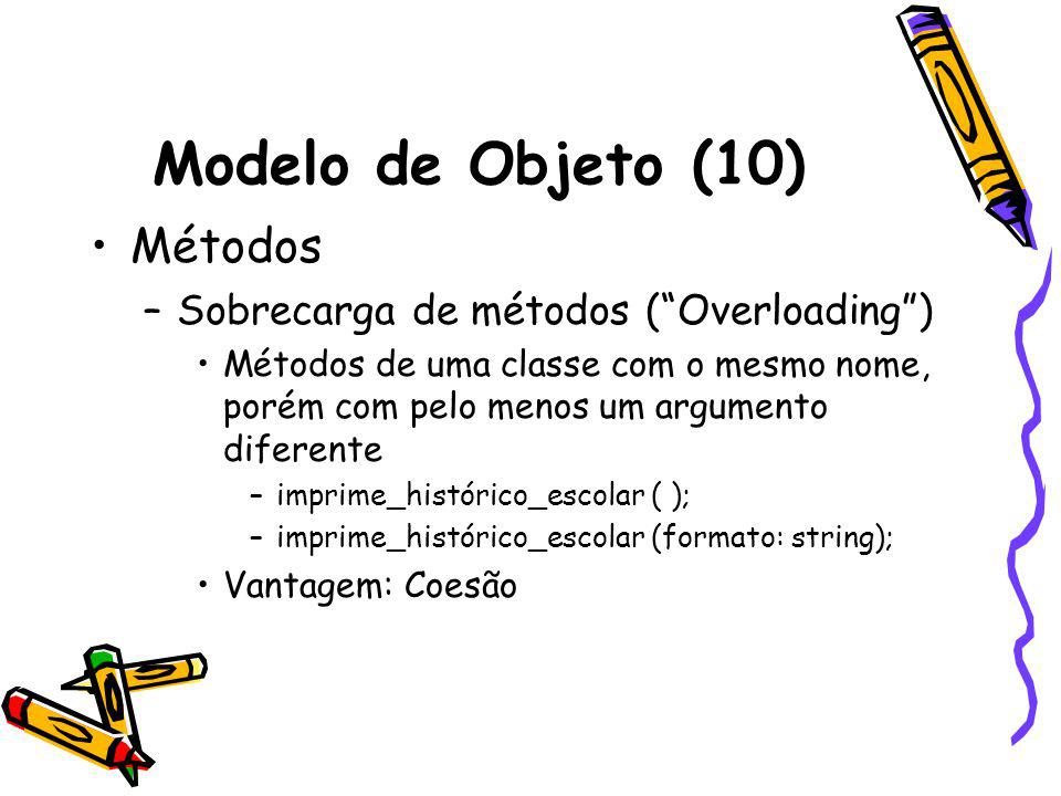 Modelo de Objeto (10) Métodos Sobrecarga de métodos ( Overloading )