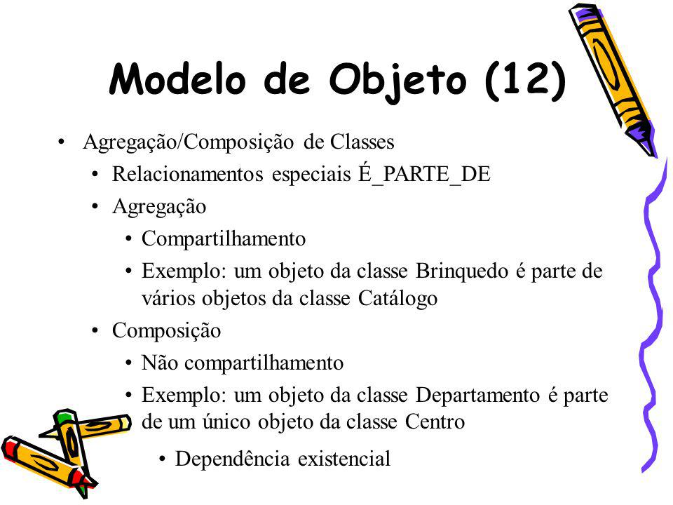 Modelo de Objeto (12) Agregação/Composição de Classes